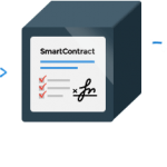 Understanding Smart Contracts – What, What Not and Why?