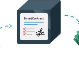 smart contracts blockchain