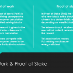 Proof of Work v/s Proof of Stake : Mining 101