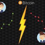 Bitcoin: A slap or a clap