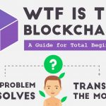 [Infographics] WTF is the Blockchain?