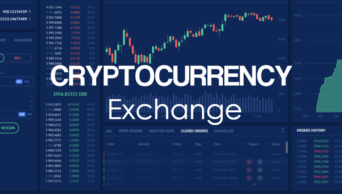 320 Cryptocurrency exchanges: So How to Choose | ItsBlockchain